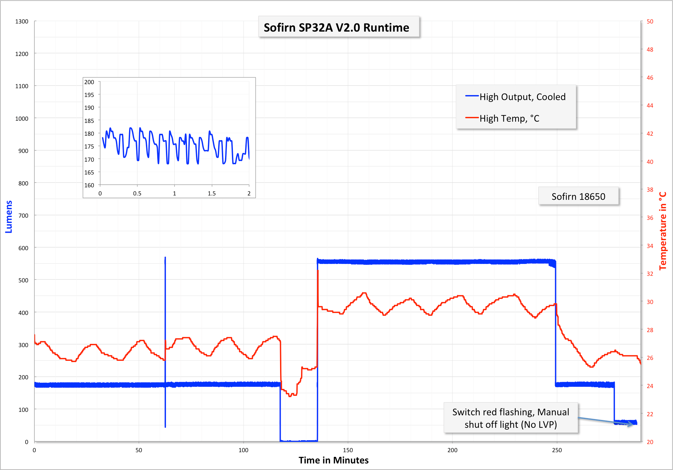 zeroair_sofirn_sp23a_v2-33.png