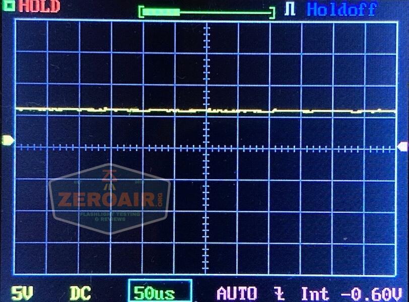 fireflylite e01 luminus sst-40 21700 pwm 9
