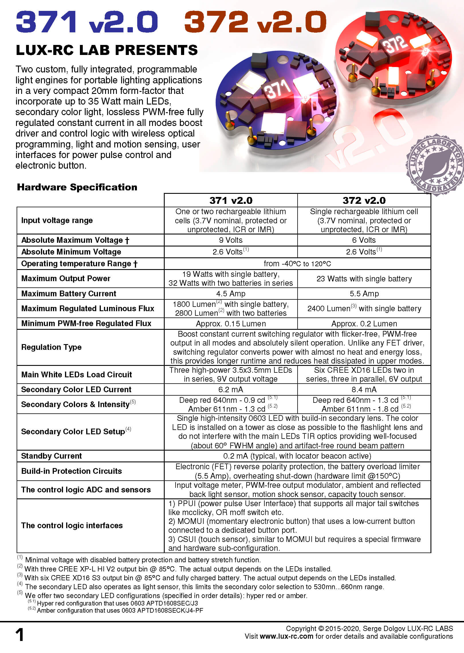 lux-rc 371d v2.0 manual in image format page 1