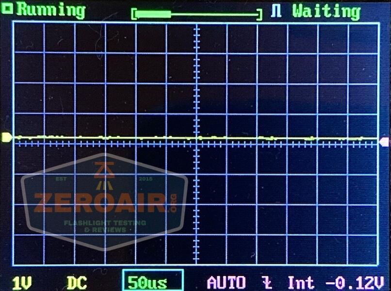 nitecore mh12s tactical flashlight pwm graph 1