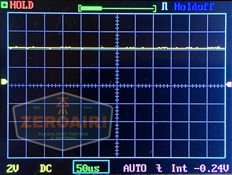 nitecore mh12s tactical flashlight pwm graph 2