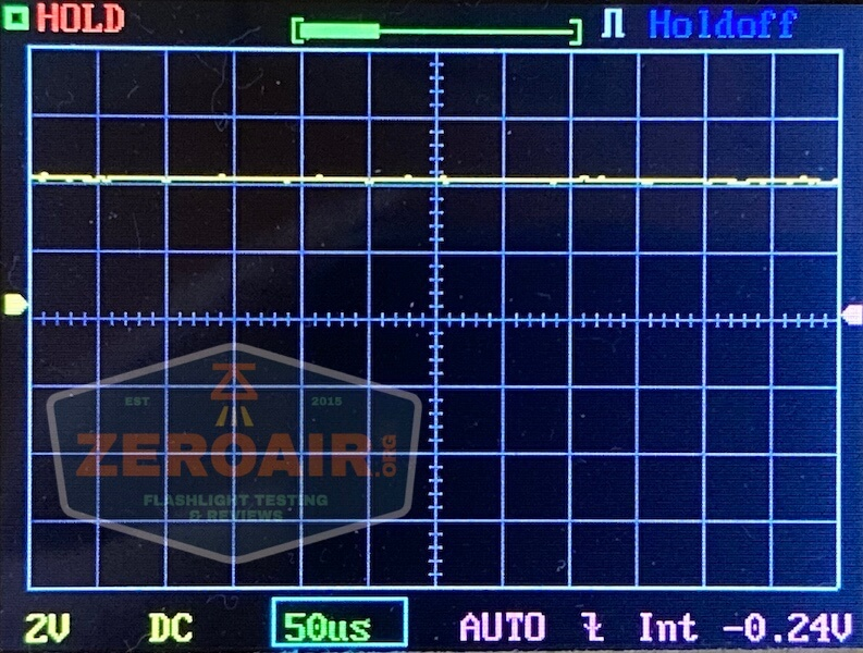 nitecore mh12s tactical flashlight pwm graph 4
