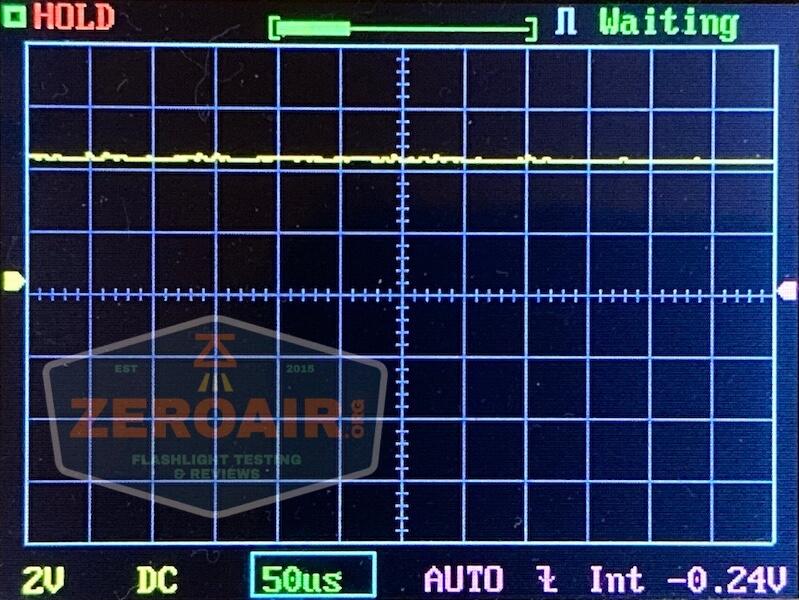 nitecore mh12s tactical flashlight pwm graph 5