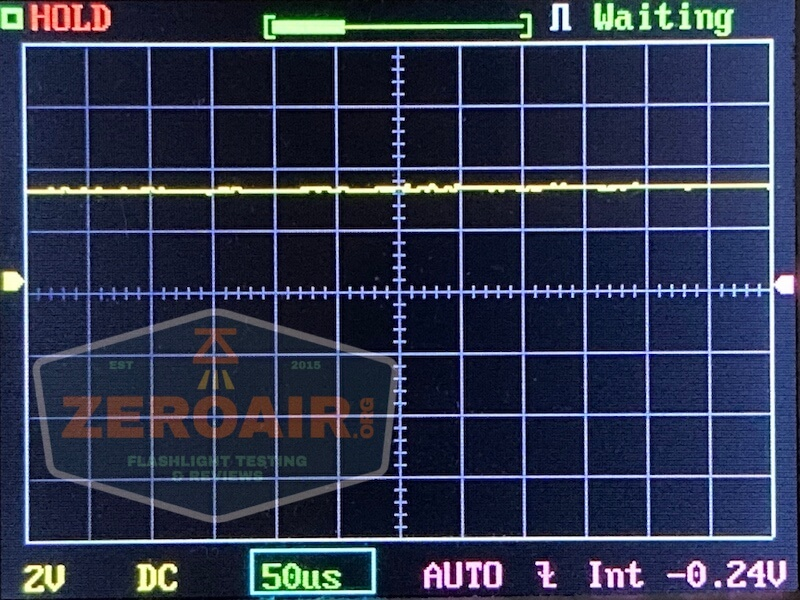 olight perun 2 21700 headlamp orange pwm graph 5