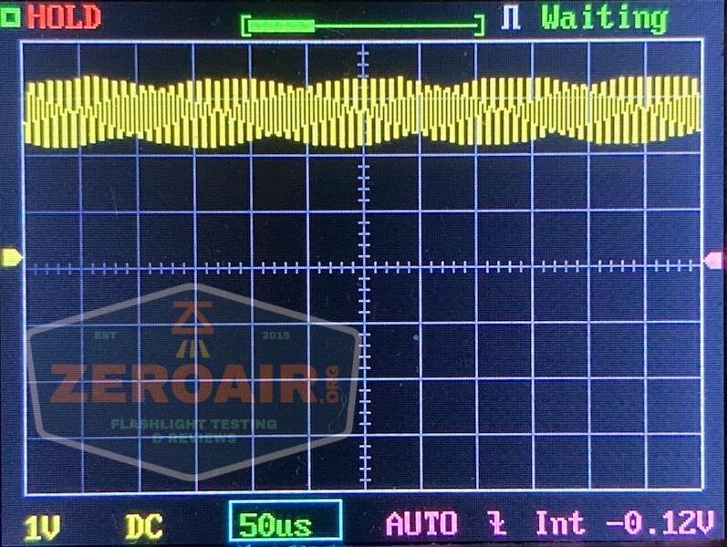 freasygears cyansky m3 titanium pocket flashlight pwm 3