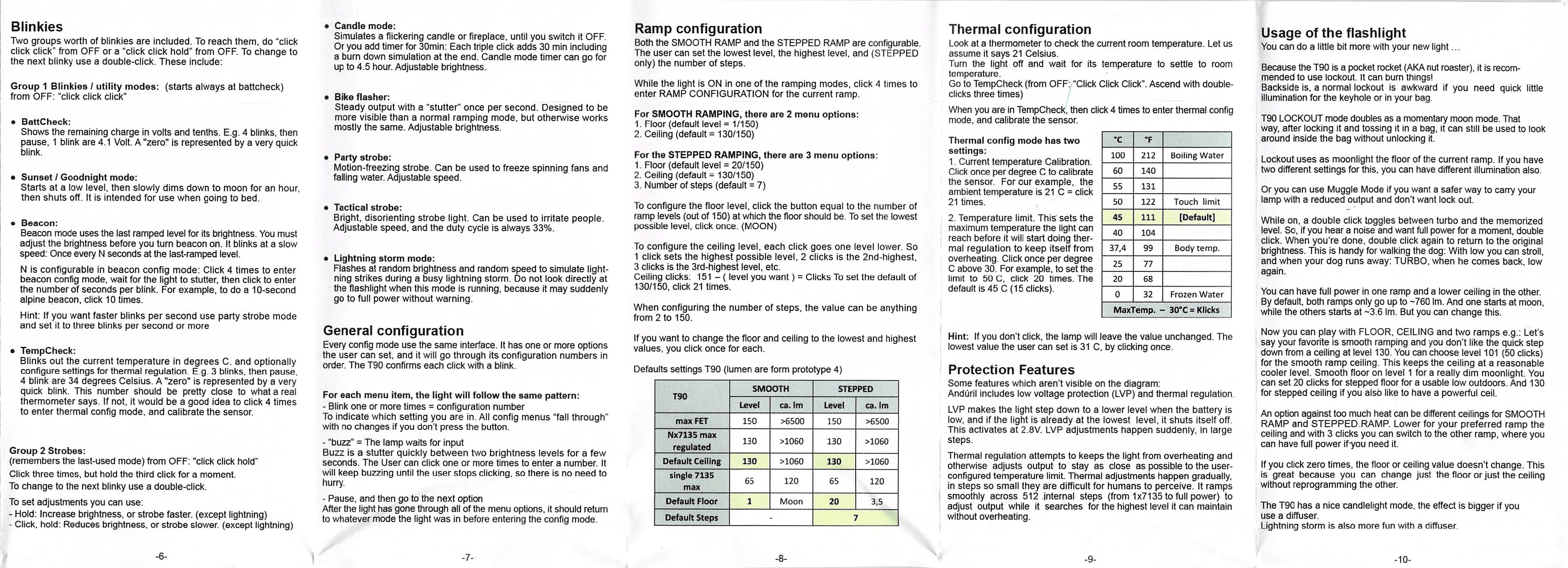NlightD T90 luminus sbt-90.2 Andúril manual 2