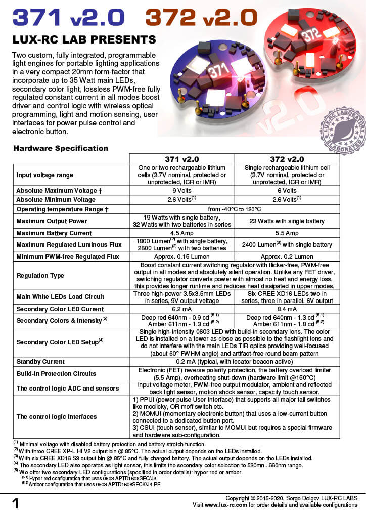 lux-rc 371 v2.0 manual page 1