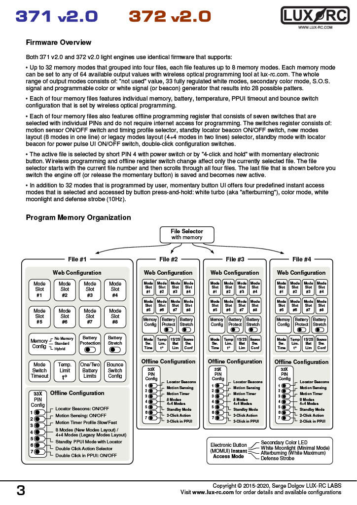 lux-rc 371 v2.0 manual page 3