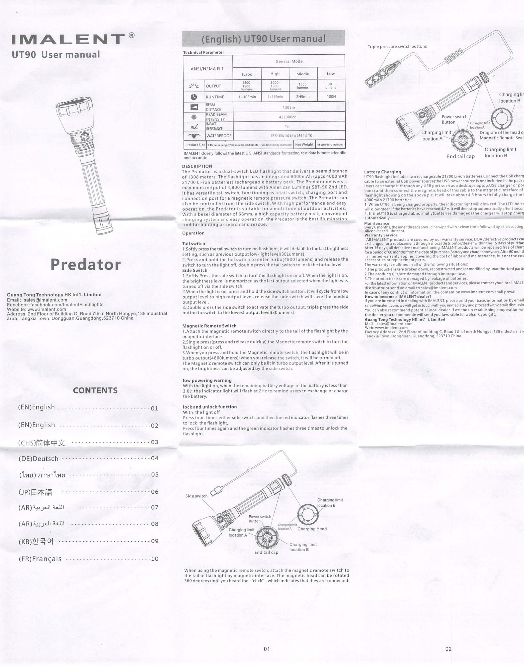 imalent ut90 manual