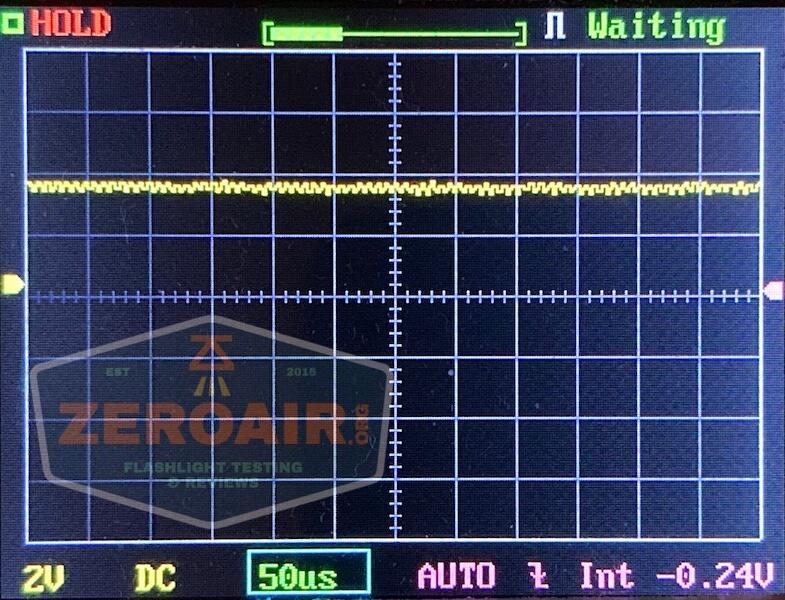 Seeknite SK03 pwm graph