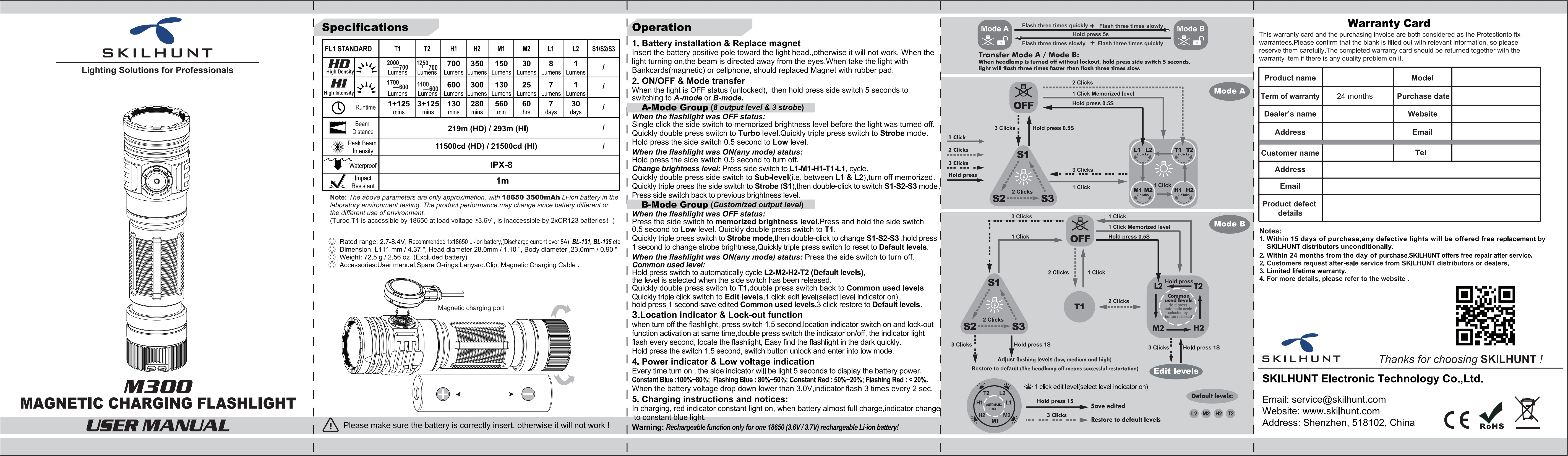skilhunt m300 18650 flashlight manual