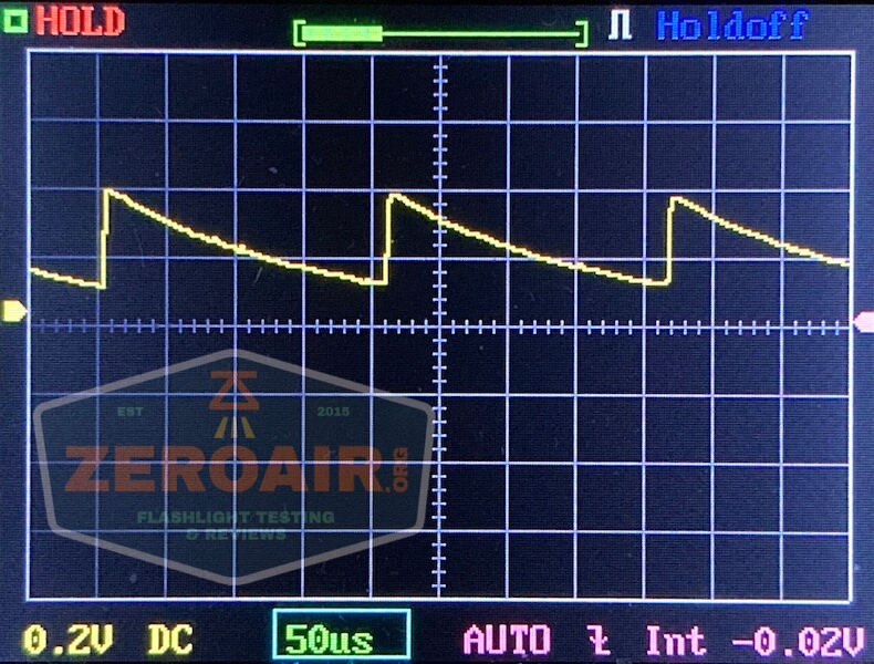 skilhunt m300 18650 flashlight pwm 2