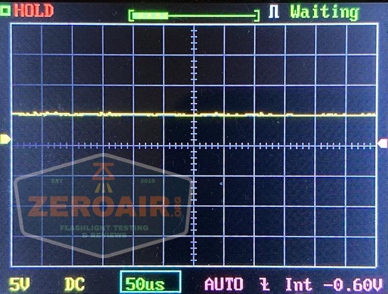 sofirn sp31uv ultraviolet 18650 flashlight pwm 1