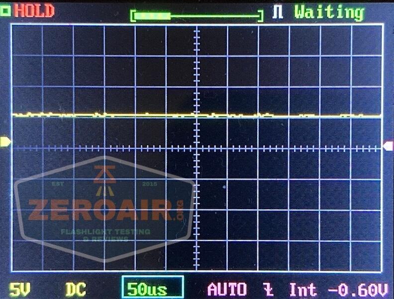 sofirn sp31uv ultraviolet 18650 flashlight pwm 2