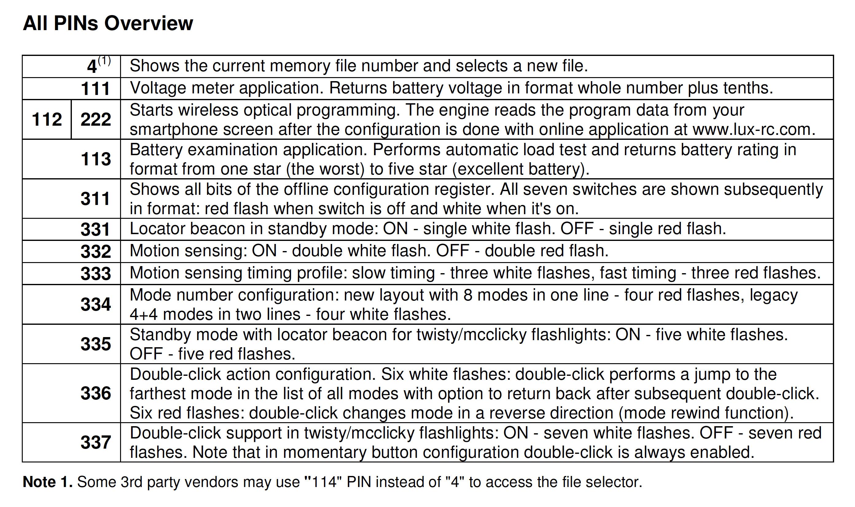 lux-rc 371 v2.0 manual pins list