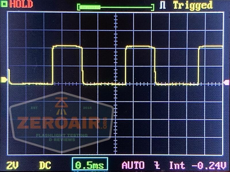 Brinyte T28 Artemis Zoomy pwm 4