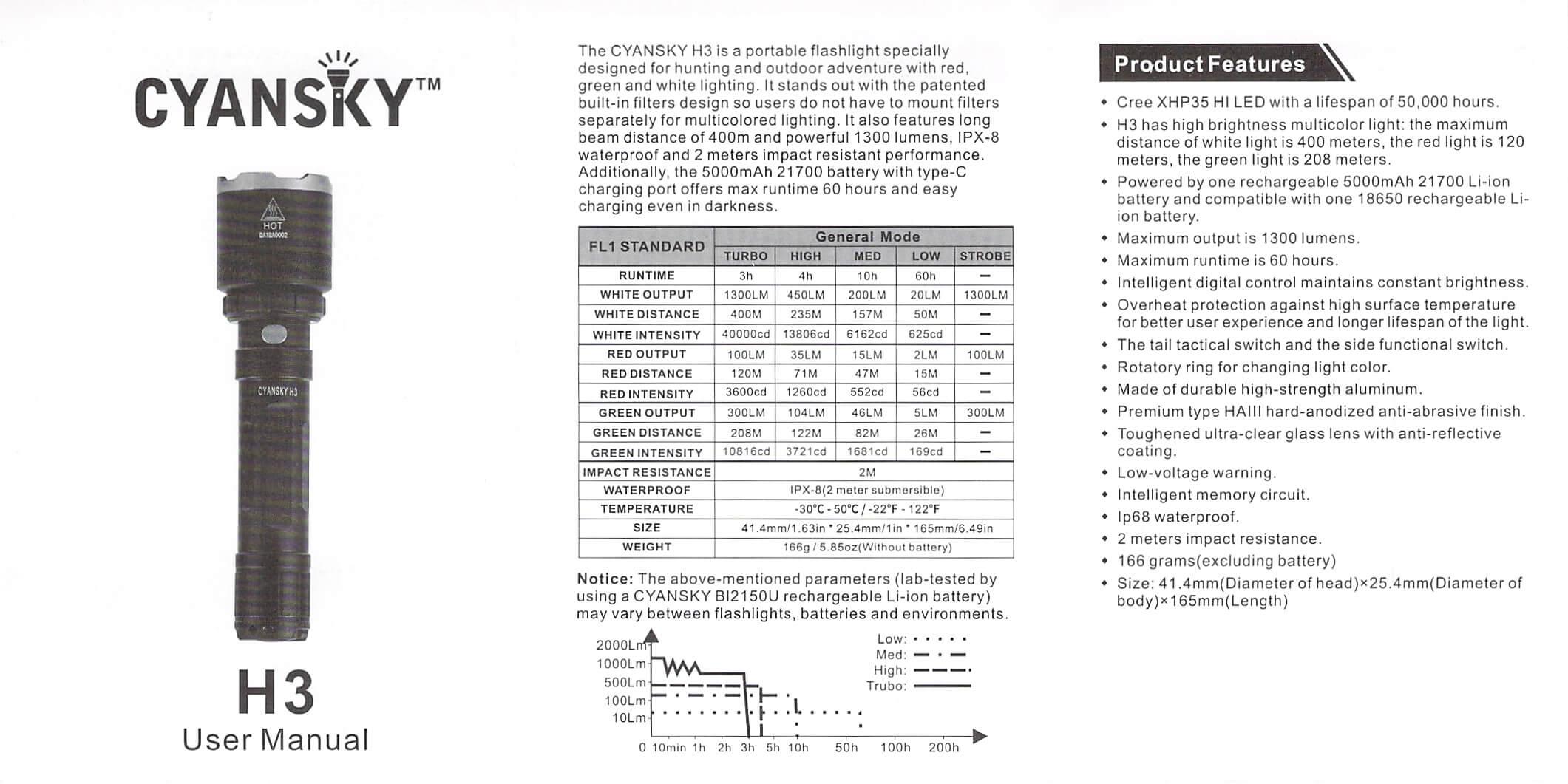cyansky h3 manual
