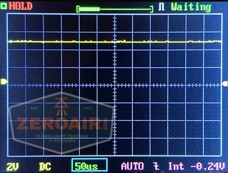 Cyansky P25 Flashlight pwm 2