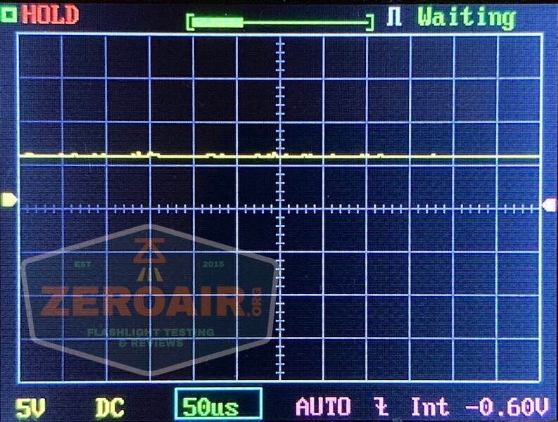 Cyansky P25 Flashlight pwm 3