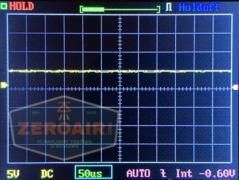 Cyansky P25 Flashlight pwm 4