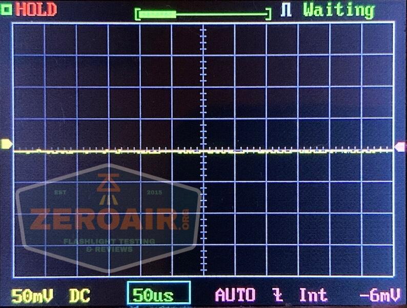 Manker MC13 thrower flashlight pwm 1