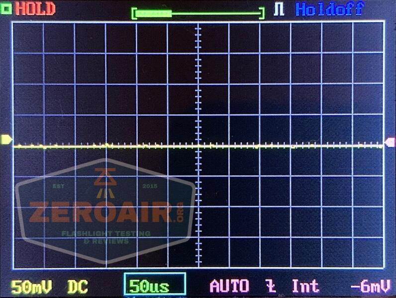 Manker MC13 thrower flashlight pwm 2