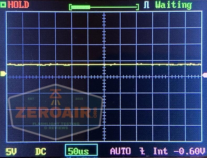 Manker MC13 thrower flashlight pwm 7