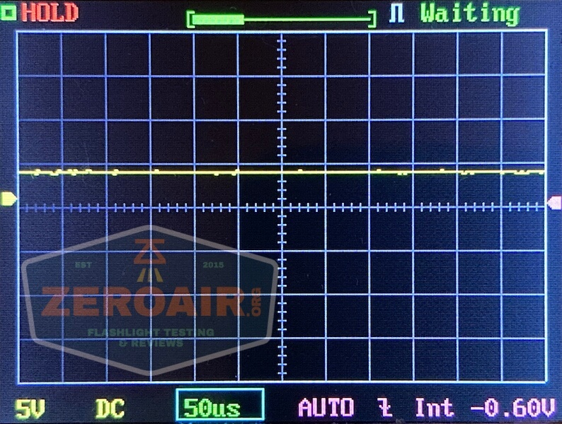 Manker MC13 thrower flashlight pwm 8