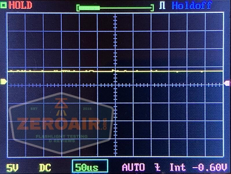 Manker MC13 thrower flashlight pwm 9