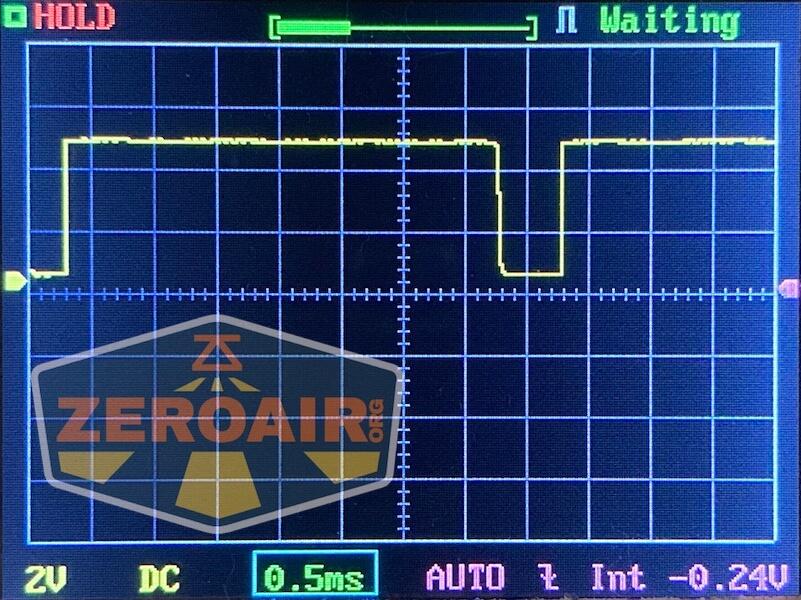 Nicron H15 Headlamp pwm graph
