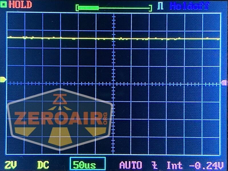 Cyansky HS6R headlamp pwm graphs